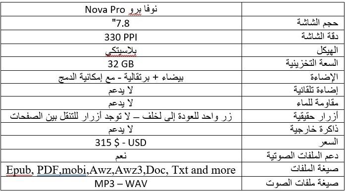 Nova Pro Table